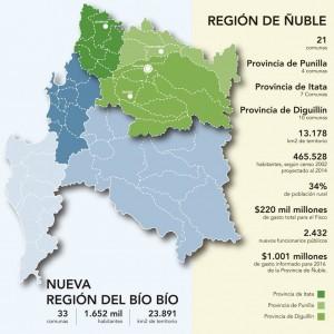 regionnuble